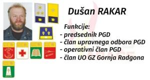 Dušan Rakar