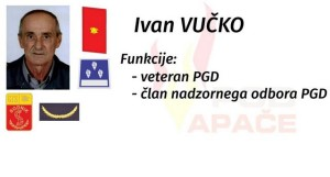Ivan Vučko
