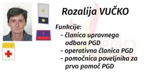 Rozalija Vučko