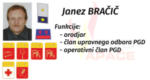 Janez Bračič