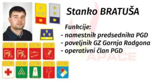 Stanko Bratuša