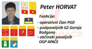 Peter Horvat